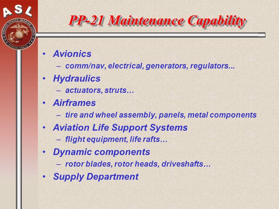 PP-21 Maintenance Capability Avionics –comm/nav, electrical, generators, regulators... Hydraulics –actuators, struts… Airframes –tire and wheel assemb