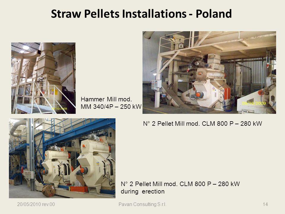 Straw Pellets Installations - Poland 20/05/2010 rev.00Pavan Consulting S.r.l.14 Hammer Mill mod.