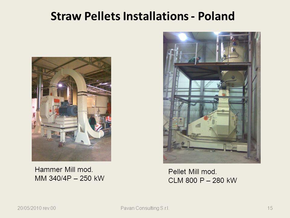 Straw Pellets Installations - Poland 20/05/2010 rev.00Pavan Consulting S.r.l.15 Hammer Mill mod. MM 340/4P – 250 kW Pellet Mill mod. CLM 800 P – 280 k