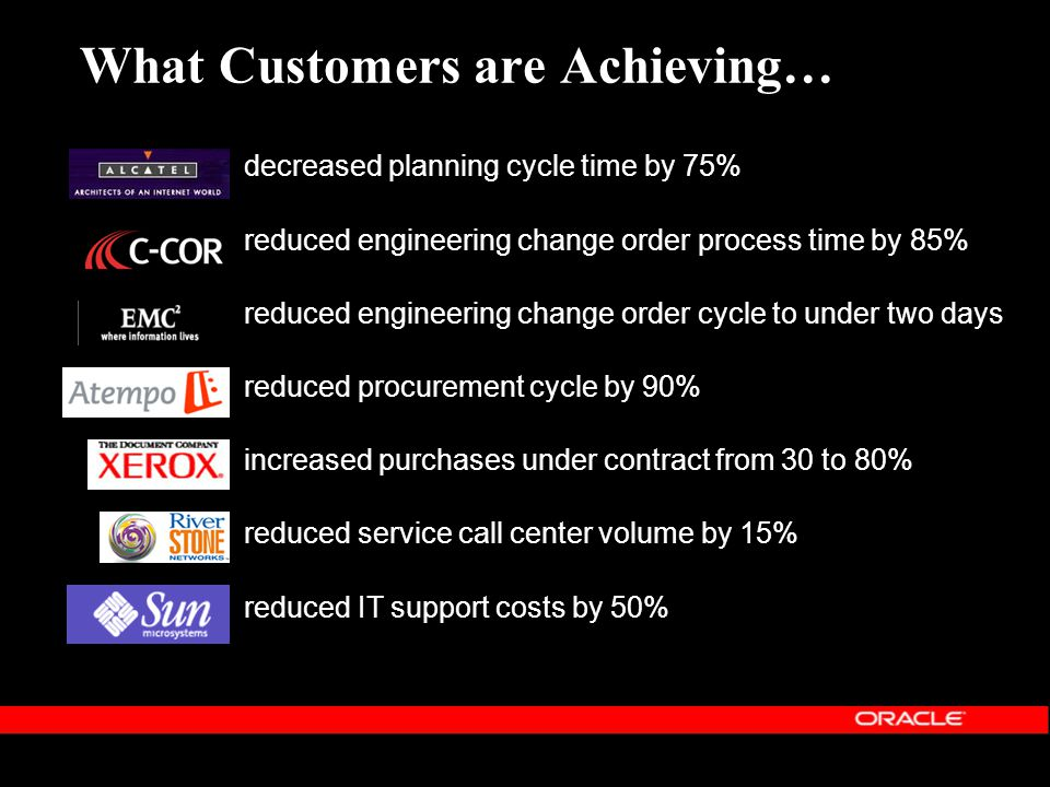 What Customers are Achieving… decreased planning cycle time by 75% reduced engineering change order process time by 85% reduced engineering change ord