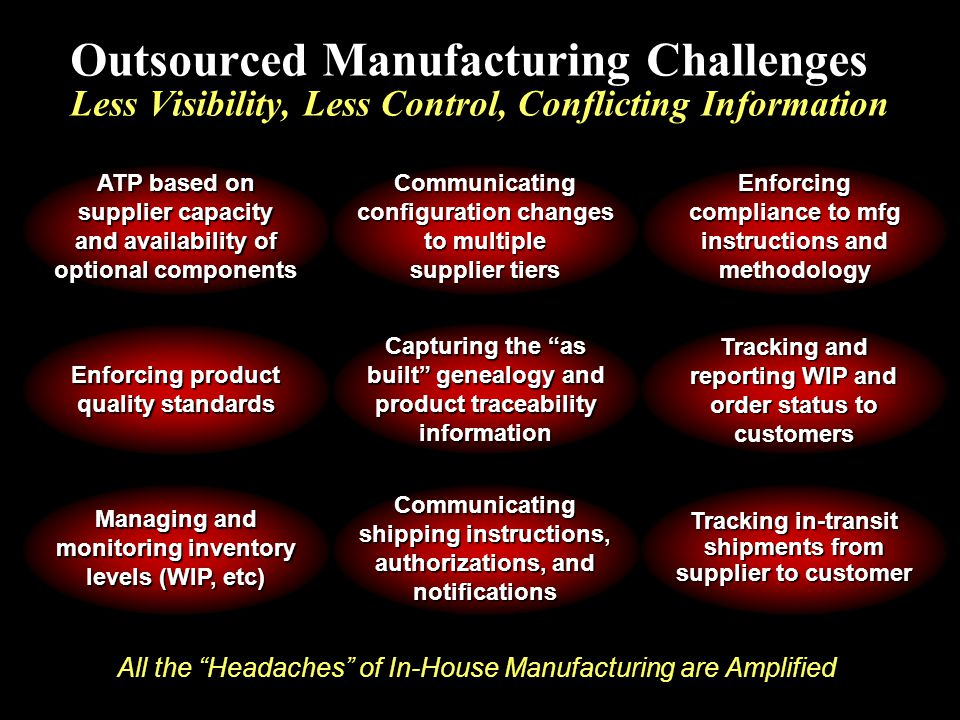Outsourced Manufacturing Challenges Less Visibility, Less Control, Conflicting Information All the Headaches of In-House Manufacturing are Amplified A