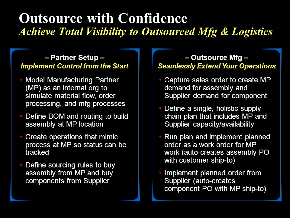 Outsource with Confidence Achieve Total Visibility to Outsourced Mfg & Logistics – Partner Setup – Implement Control from the Start Model Manufacturin