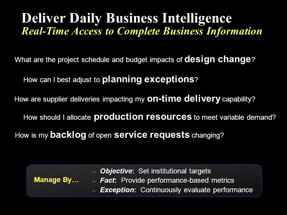 Deliver Daily Business Intelligence Real-Time Access to Complete Business Information – Objective: Set institutional targets – Fact: Provide performan