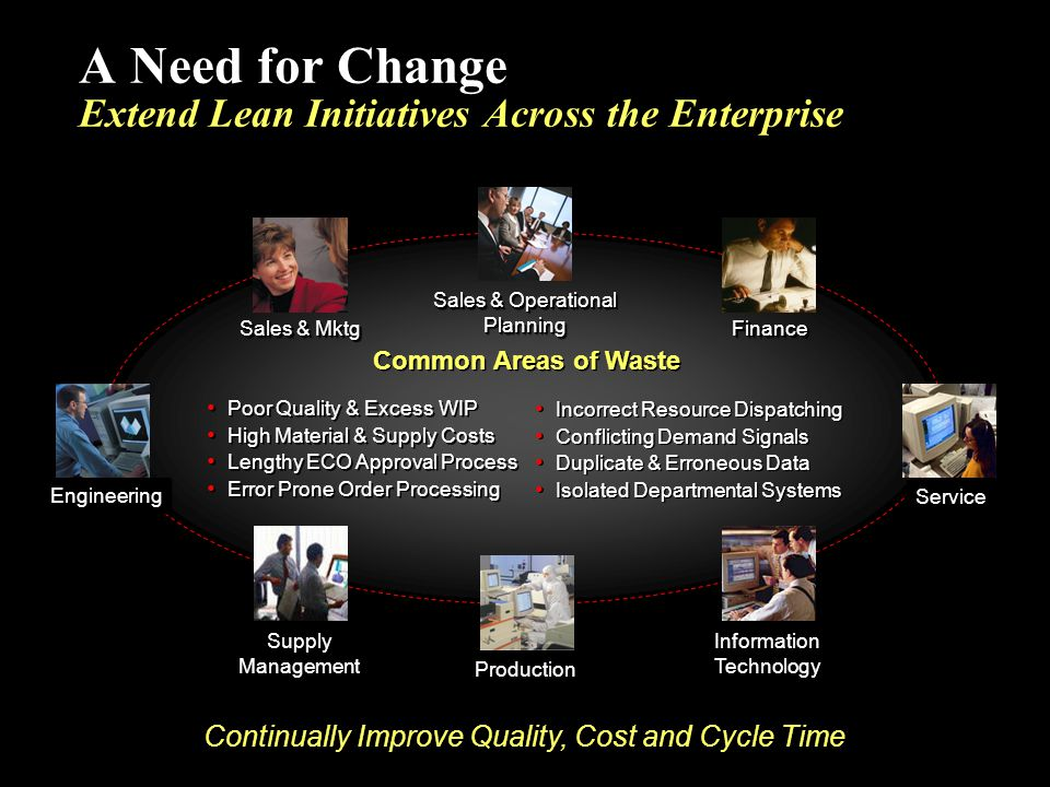 A Need for Change Extend Lean Initiatives Across the Enterprise Sales & Mktg Information Technology EngineeringEngineering Supply Management ServiceSe