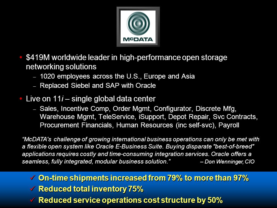 $419M worldwide leader in high-performance open storage networking solutions – 1020 employees across the U.S., Europe and Asia – Replaced Siebel and S