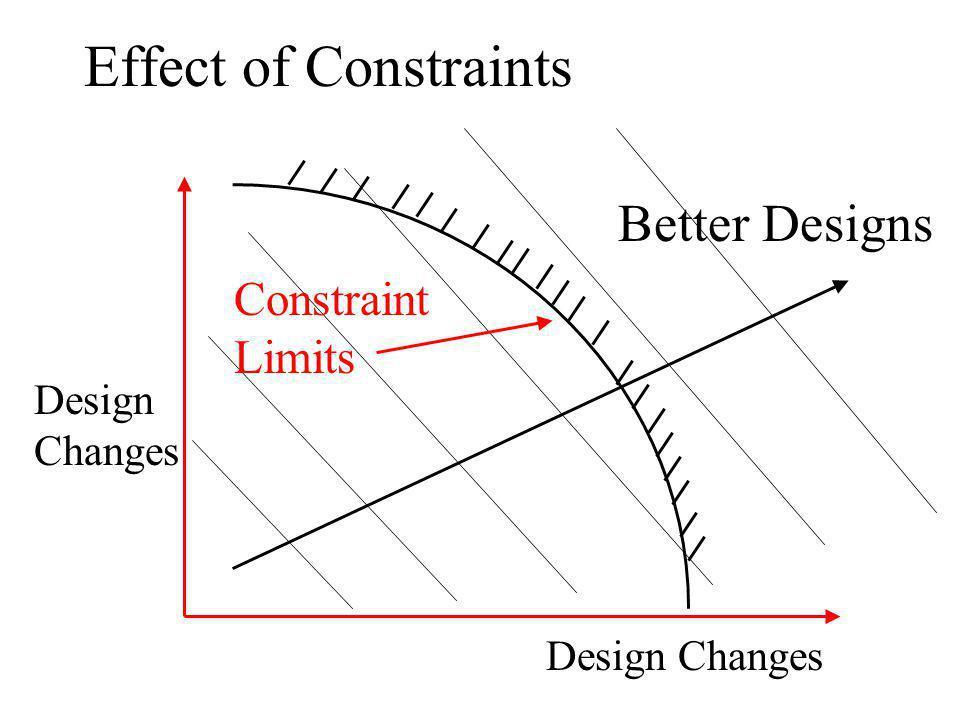 Effect of Constraints Better Designs Design Changes Constraint Limits