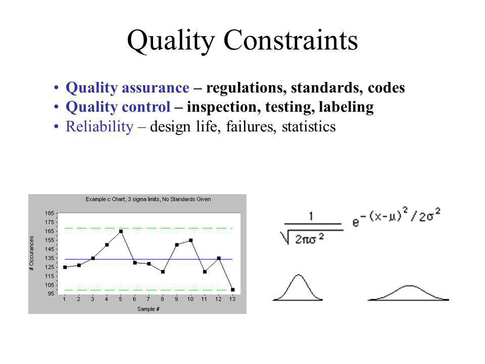 Quality Constraints Quality assurance – regulations, standards, codes Quality control – inspection, testing, labeling Reliability – design life, failu