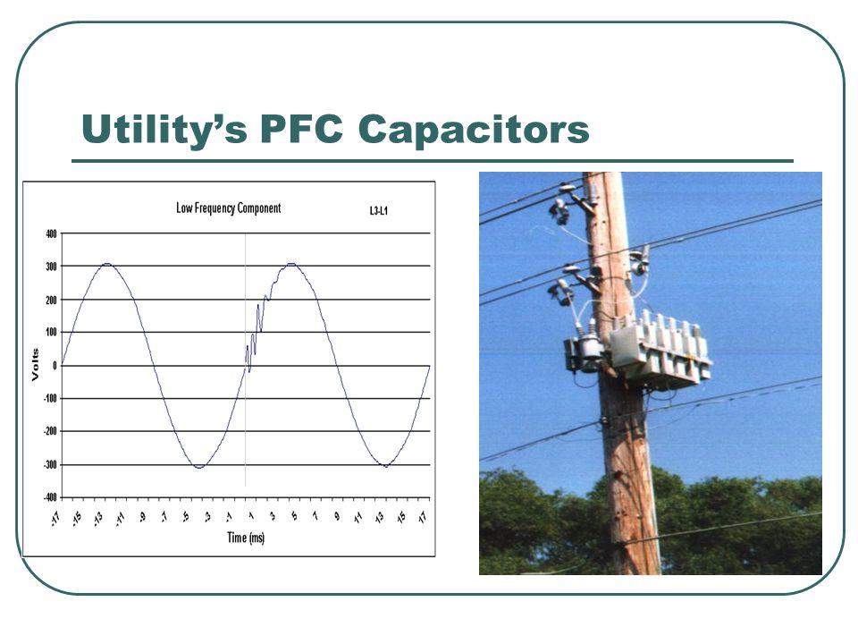 Utilitys PFC Capacitors