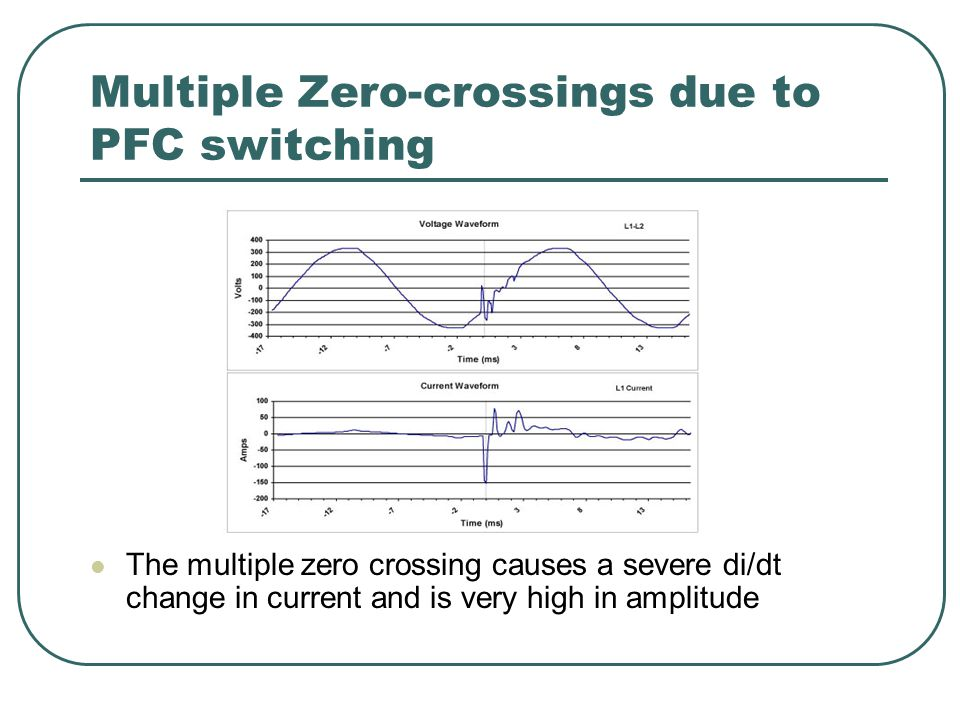Multiple Zero-crossings due to PFC switching The multiple zero crossing causes a severe di/dt change in current and is very high in amplitude