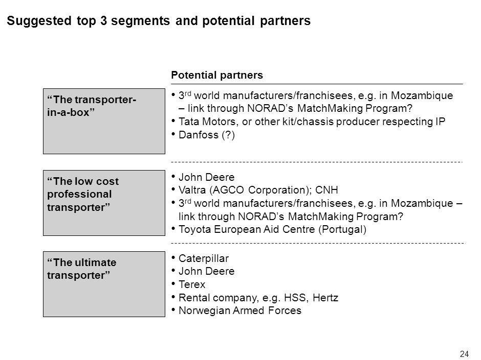 24 Suggested top 3 segments and potential partners Potential partners The low cost professional transporter John Deere Valtra (AGCO Corporation); CNH