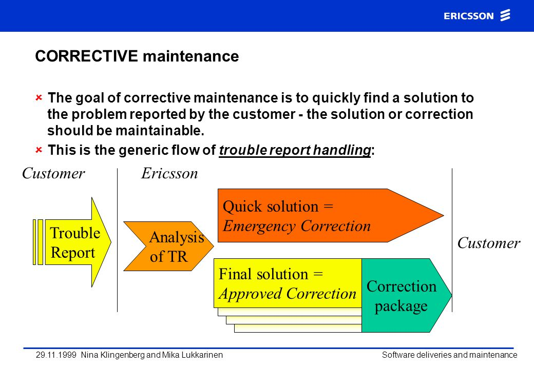 29.11.1999 Nina Klingenberg and Mika Lukkarinen Software deliveries and maintenance CORRECTIVE maintenance The goal of corrective maintenance is to qu