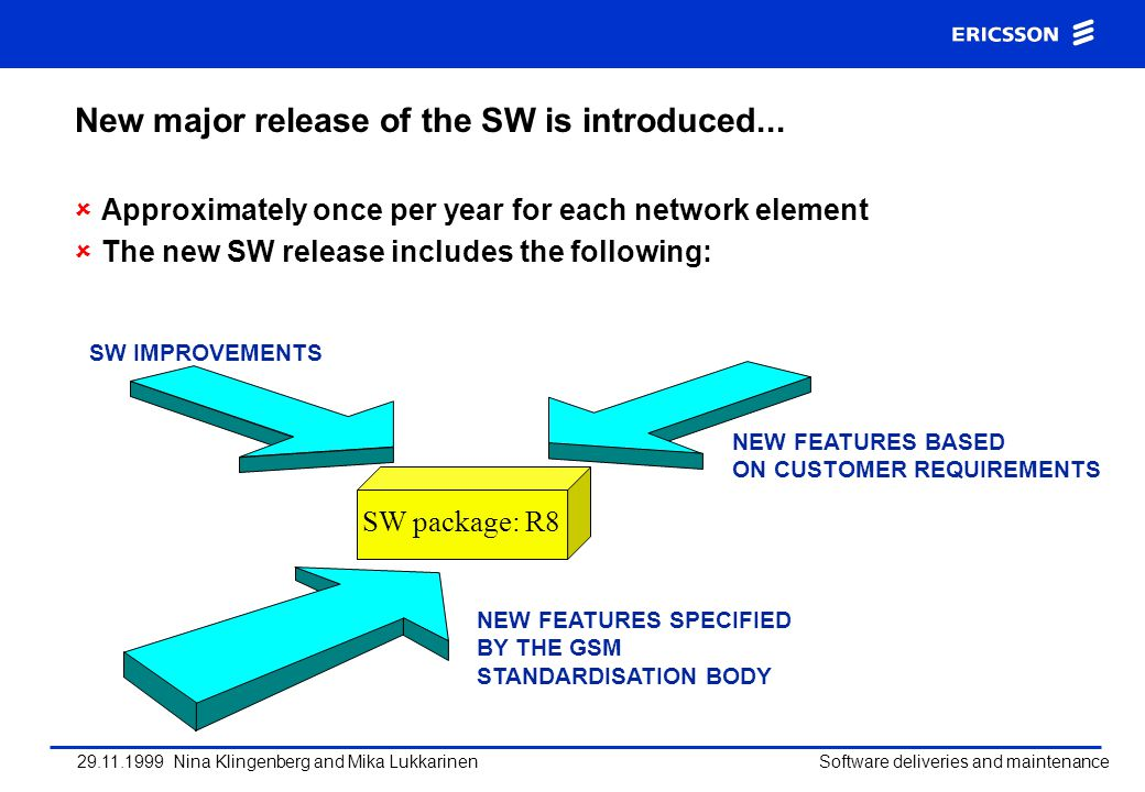 29.11.1999 Nina Klingenberg and Mika Lukkarinen Software deliveries and maintenance Different types of SW deliveries New software release (SW development process) –pilot customer –mass distribution after General Availability (GA) Network expansion –SW exists and no verification needed –Network configuration changes with exchange data New network/customer