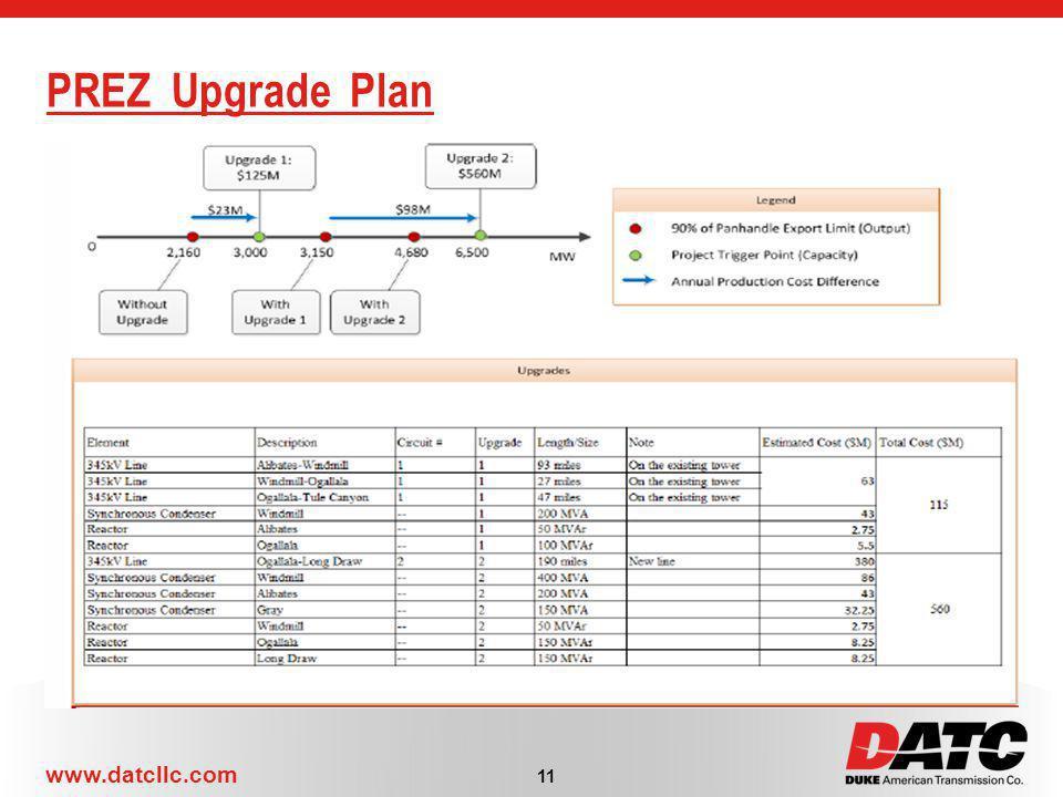 www.datcllc.com PREZ Upgrade Plan 11