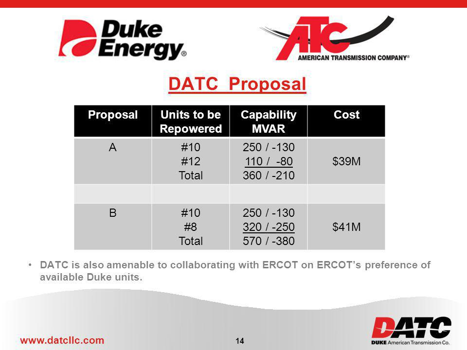 www.datcllc.com DATC Proposal DATC is also amenable to collaborating with ERCOT on ERCOTs preference of available Duke units.
