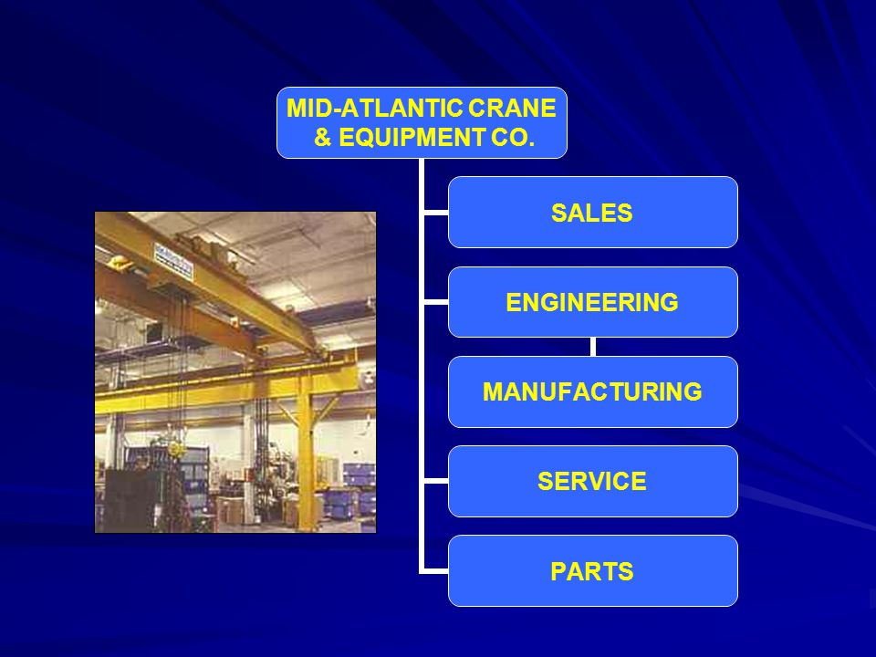 MID-ATLANTIC CRANE & EQUIPMENT CO. SALES ENGINEERING MANUFACTURING SERVICE PARTS