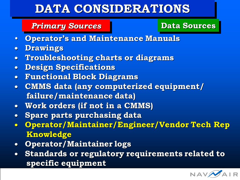 Data Sources Operators and Maintenance Manuals Operators and Maintenance Manuals Drawings Drawings Troubleshooting charts or diagrams Troubleshooting charts or diagrams Design Specifications Design Specifications Functional Block Diagrams Functional Block Diagrams CMMS data (any computerized equipment/ failure/maintenance data) CMMS data (any computerized equipment/ failure/maintenance data) Work orders (if not in a CMMS) Work orders (if not in a CMMS) Spare parts purchasing data Spare parts purchasing data Operator/Maintainer/Engineer/Vendor Tech Rep Knowledge Operator/Maintainer/Engineer/Vendor Tech Rep Knowledge Operator/Maintainer logs Operator/Maintainer logs Standards or regulatory requirements related to specific equipment Standards or regulatory requirements related to specific equipment Primary Sources DATA CONSIDERATIONS