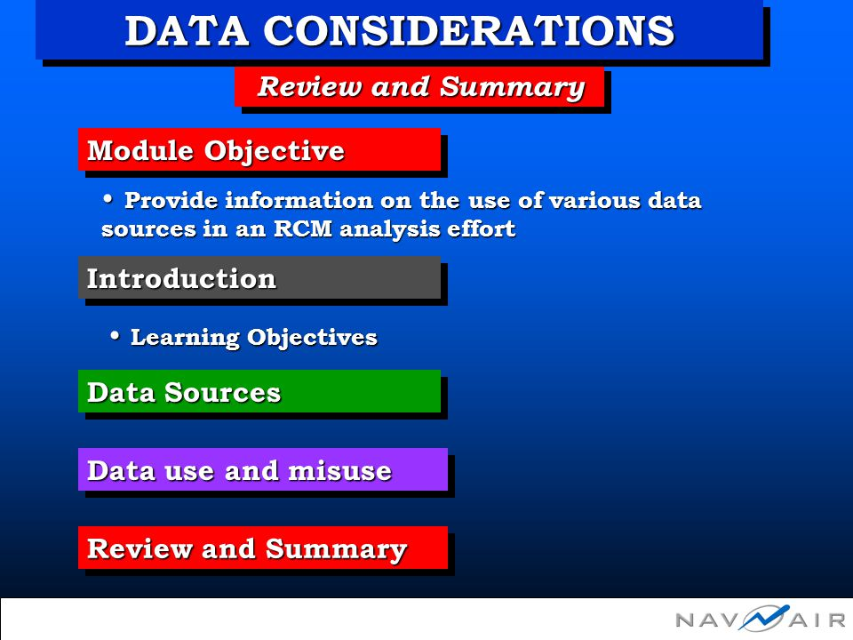 Learning Objectives Learning Objectives Review and Summary IntroductionIntroduction Data Sources Provide information on the use of various data source