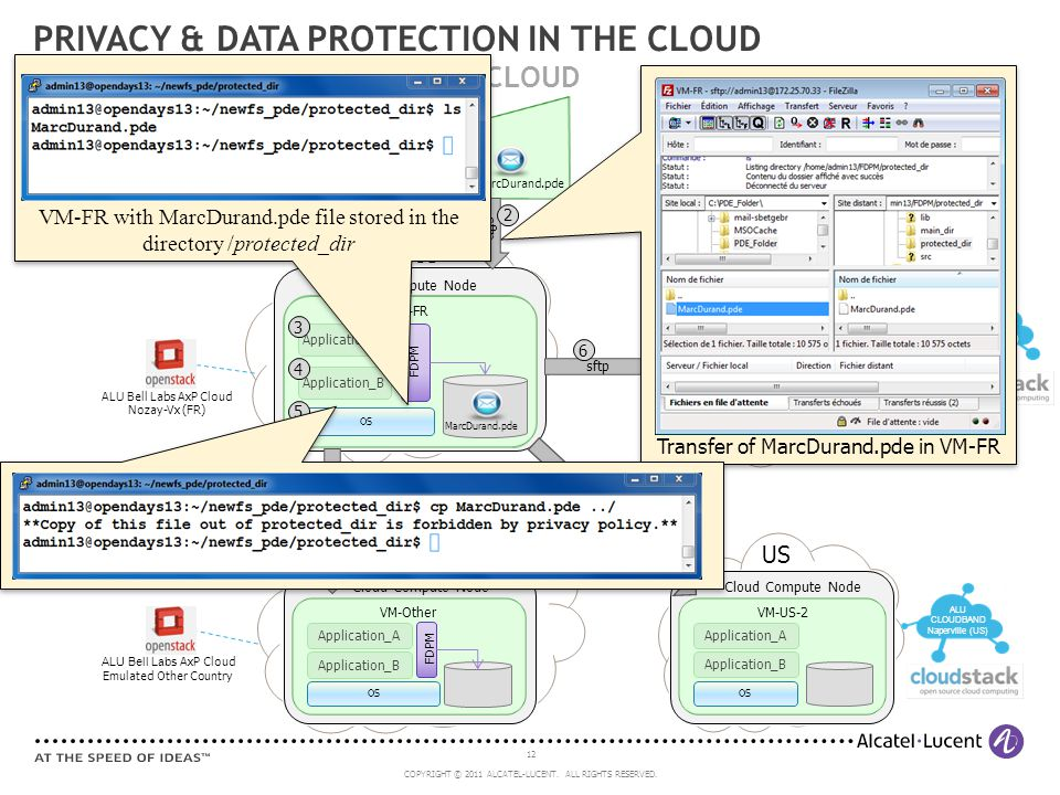 12 COPYRIGHT © 2011 ALCATEL-LUCENT. ALL RIGHTS RESERVED. Client laptop Nozay-Vx (FR) PRIVACY & DATA PROTECTION IN THE CLOUD SCENARIO (4/7): UPLOAD IN