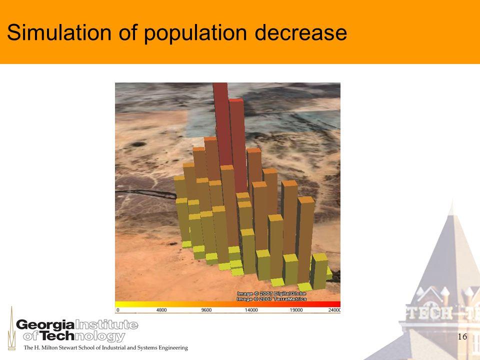 16 Simulation of population decrease