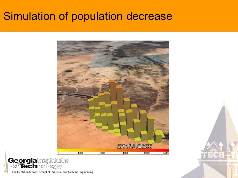 18 Simulation of population decrease