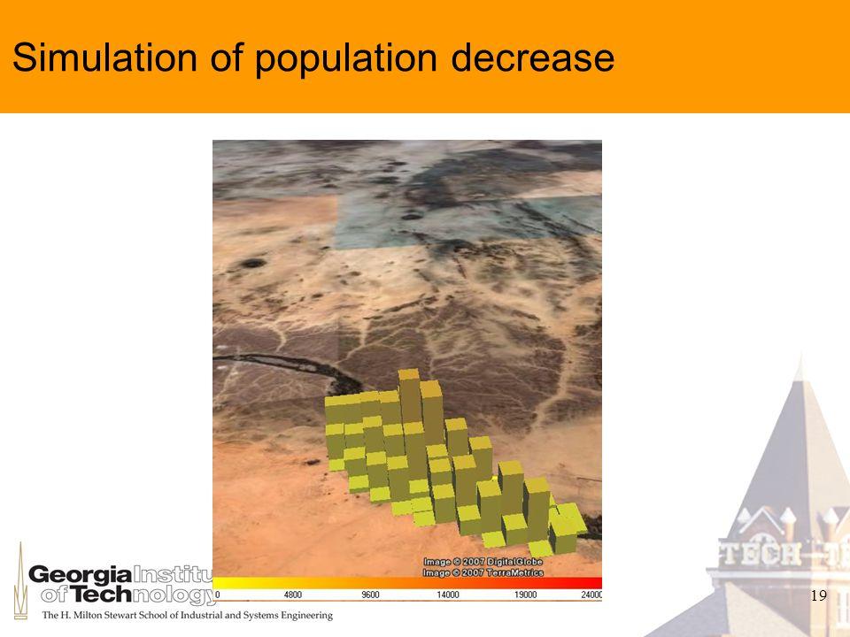 19 Simulation of population decrease
