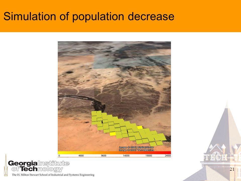 21 Simulation of population decrease