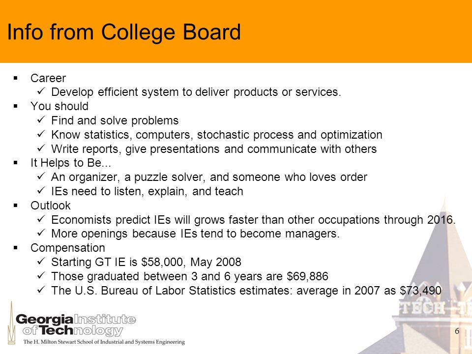 6 Info from College Board Career Develop efficient system to deliver products or services. You should Find and solve problems Know statistics, compute