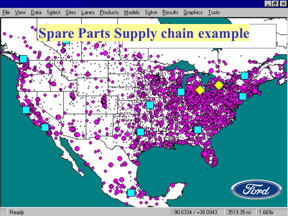 7 Spare Parts Supply chain example