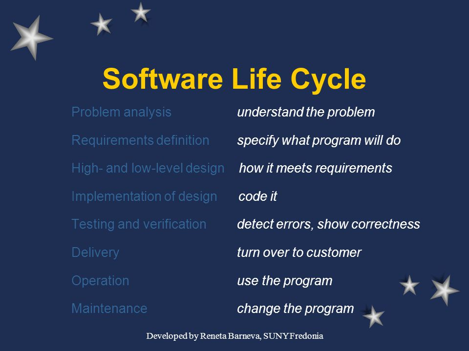 Developed by Reneta Barneva, SUNY Fredonia Software Life Cycle Problem analysis understand the problem Requirements definition specify what program wi