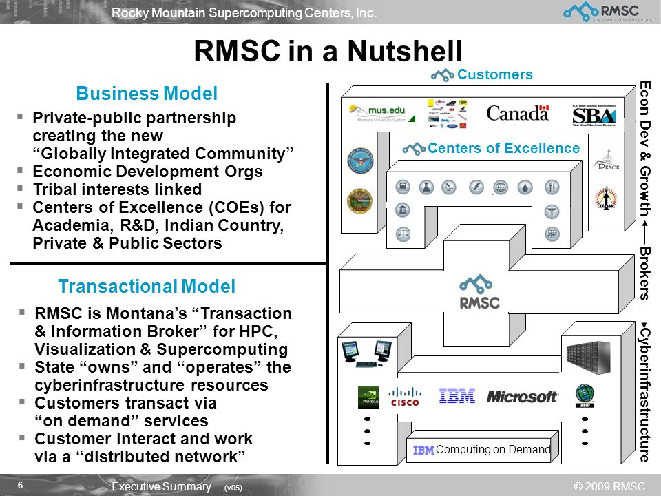 Rocky Mountain Supercomputing Centers, Inc. Executive Summary (v05) © 2009 RMSC 6 RMSC in a Nutshell Transactional Model Business Model Private-public