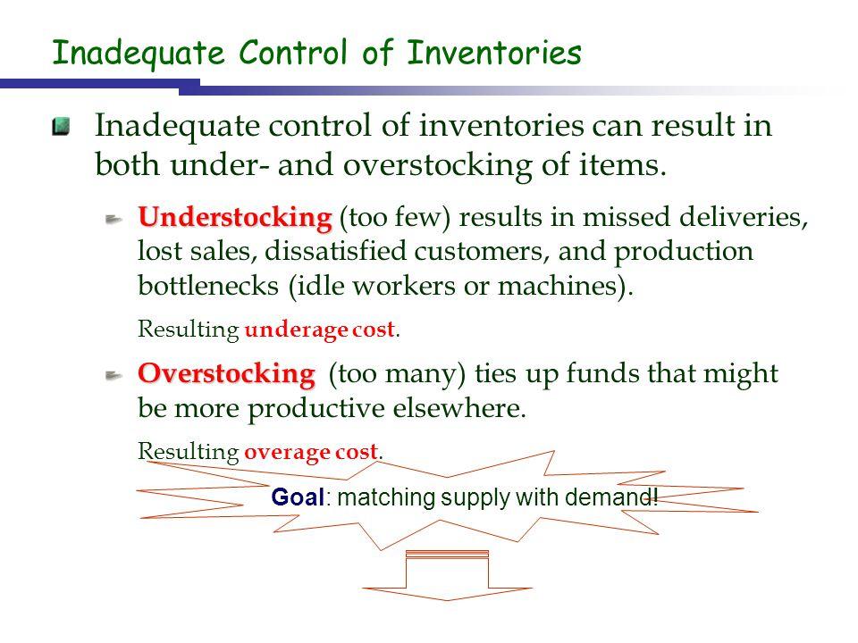 Inadequate Control of Inventories Inadequate control of inventories can result in both under- and overstocking of items. Understocking Understocking (