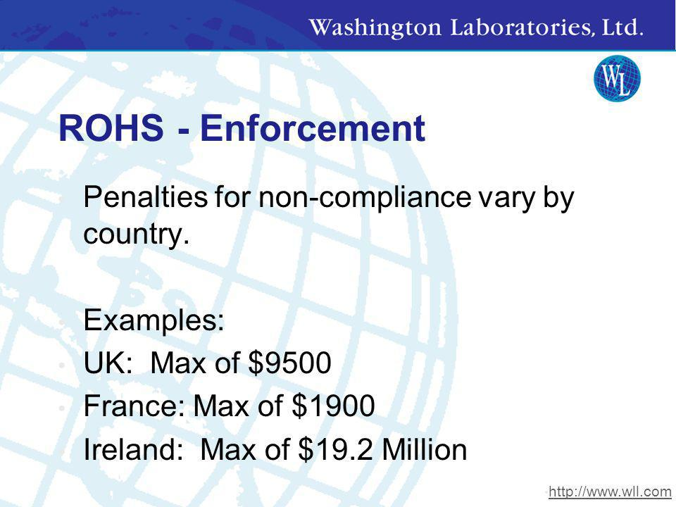ROHS - Enforcement Penalties for non-compliance vary by country. Examples: UK: Max of $9500 France: Max of $1900 Ireland: Max of $19.2 Million http://