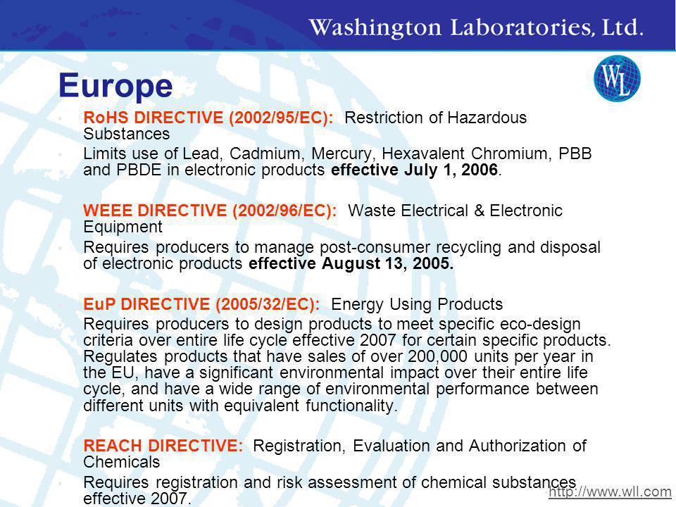 Europe RoHS DIRECTIVE (2002/95/EC): Restriction of Hazardous Substances Limits use of Lead, Cadmium, Mercury, Hexavalent Chromium, PBB and PBDE in ele