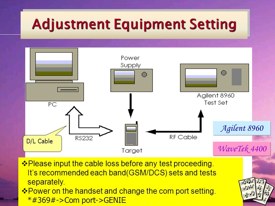 Adjustment Equipment Setting Please input the cable loss before any test proceeding.