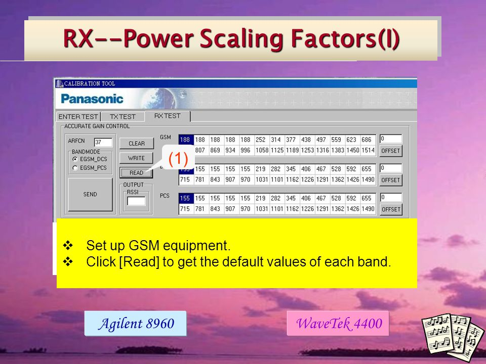 RX--Power Scaling Factors(I) (1) Set up GSM equipment.
