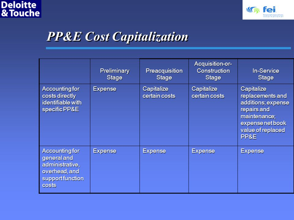 PP&E Cost Capitalization Preliminary Stage Preacquisition Stage Acquisition-or- Construction Stage In-Service Stage Accounting for costs directly identifiable with specific PP&E Expense Capitalize certain costs Capitalize replacements and additions; expense repairs and maintenance; expense net book value of replaced PP&E Accounting for general and administrative, overhead, and support function costs ExpenseExpenseExpenseExpense