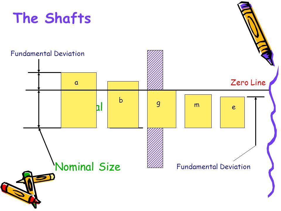 The Shafts Nominal Size Zero Line Fundamental Deviation Nominal Size a b g m e