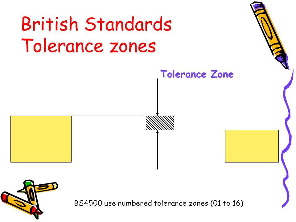British Standards Tolerance zones Tolerance Zone BS4500 use numbered tolerance zones (01 to 16)
