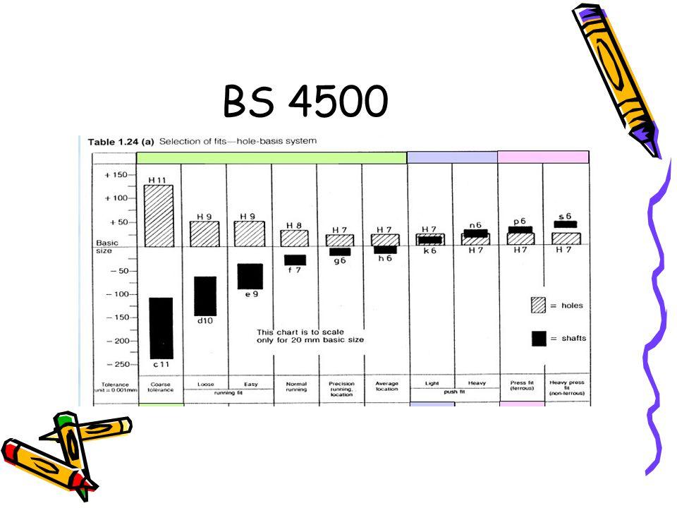 BS 4500