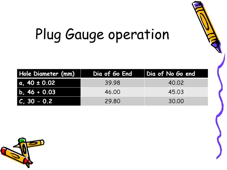 Plug Gauge operation Hole Diameter (mm)Dia of Go EndDia of No Go end a, 40 ± 0.0239.9840.02 b, 46 + 0.0346.0045.03 C, 30 - 0.229.8030.00
