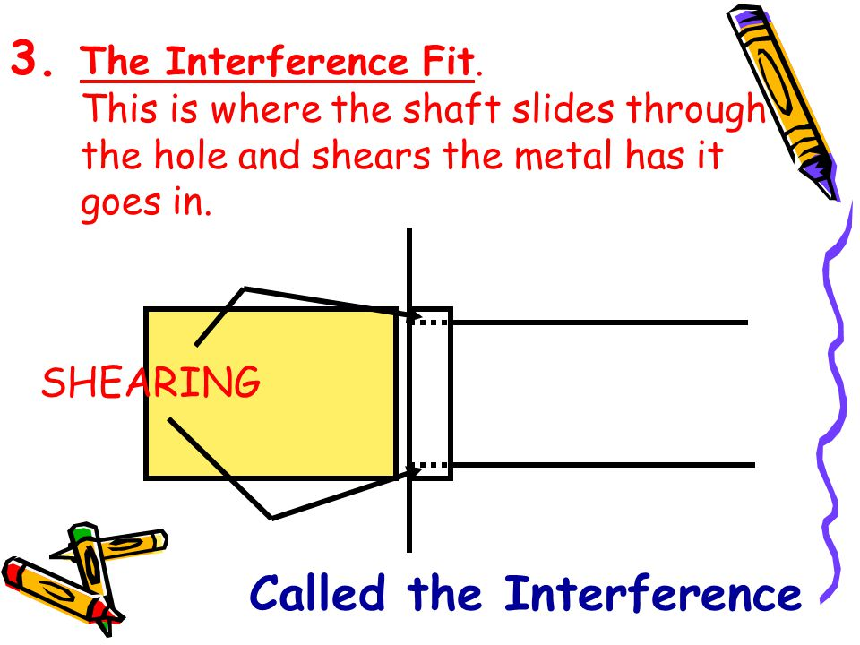 When do Tolerances become important Tolerances do not affect the function here