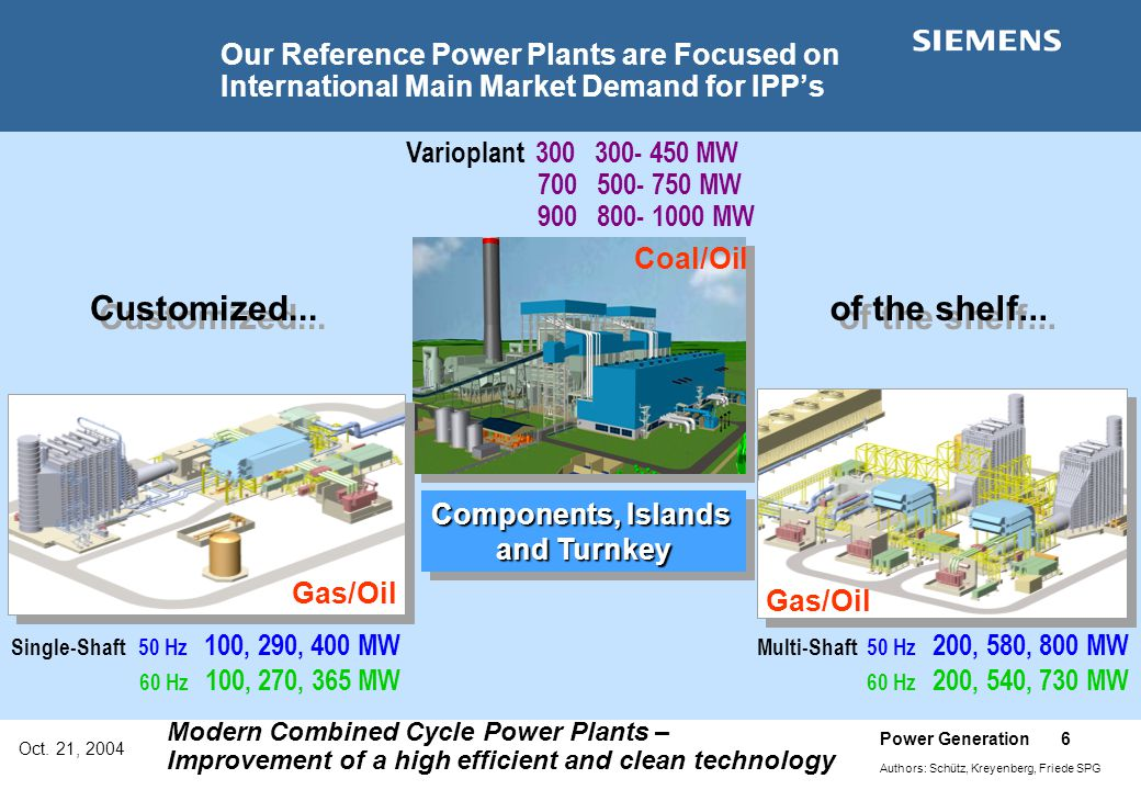 Oct. 21, 2004 Power Generation 6 Authors: Schütz, Kreyenberg, Friede SPG Modern Combined Cycle Power Plants – Improvement of a high efficient and clea
