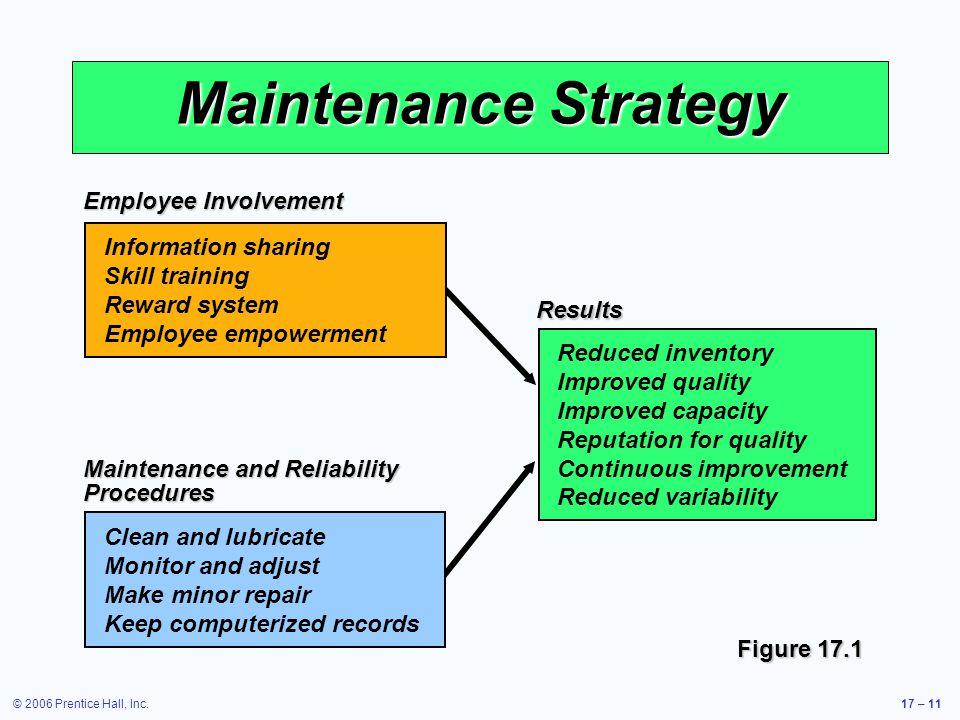 © 2006 Prentice Hall, Inc.17 – 11 Maintenance Strategy Employee Involvement Information sharing Skill training Reward system Employee empowerment Main