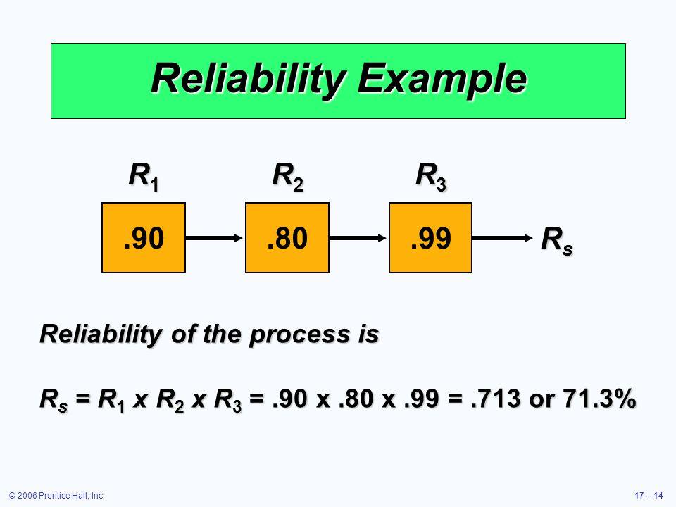 © 2006 Prentice Hall, Inc.17 – 14 RsRsRsRs R3R3R3R3.99 R2R2R2R2.80 Reliability Example R1R1R1R1.90 Reliability of the process is R s = R 1 x R 2 x R 3 =.90 x.80 x.99 =.713 or 71.3%
