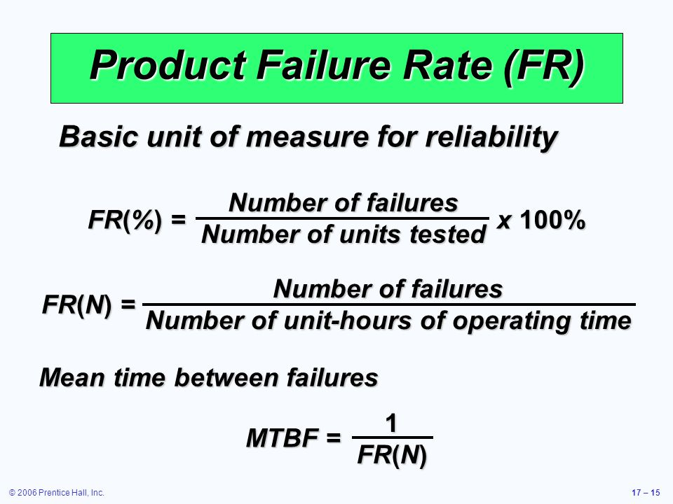 © 2006 Prentice Hall, Inc.17 – 15 Product Failure Rate (FR) Basic unit of measure for reliability FR(%) = x 100% Number of failures Number of units te