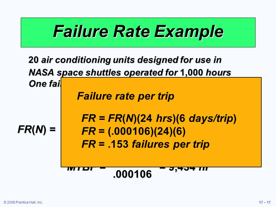 © 2006 Prentice Hall, Inc.17 – 17 Failure Rate Example 20 air conditioning units designed for use in NASA space shuttles operated for 1,000 hours One