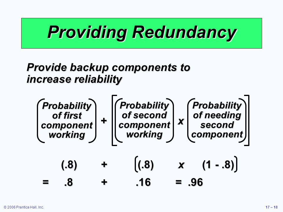 © 2006 Prentice Hall, Inc.17 – 18 Providing Redundancy Provide backup components to increase reliability +x Probability of first component working Probability of needing second component Probability of second component working (.8)+(.8)x (1 -.8) =.8 +.16 =.96