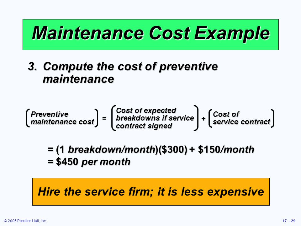 © 2006 Prentice Hall, Inc.17 – 29 Maintenance Cost Example 3.Compute the cost of preventive maintenance Preventive maintenance cost Cost of expected b