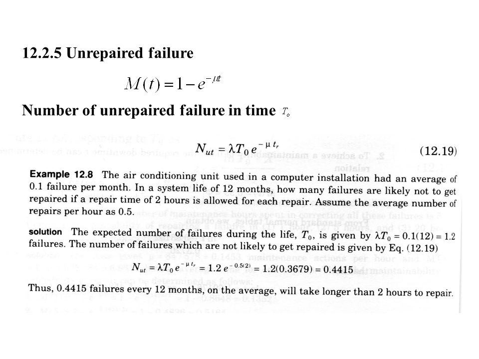 12.2.5 Unrepaired failure Number of unrepaired failure in time