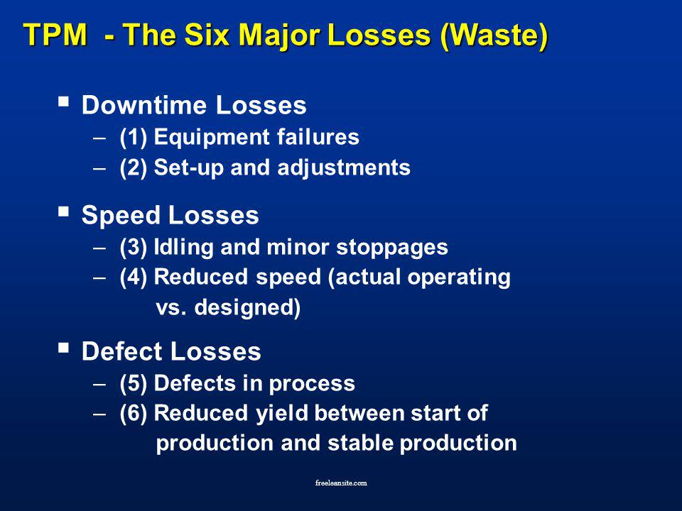 freeleansite.com TPM - The Six Major Losses (Waste) Downtime Losses –(1) Equipment failures –(2) Set-up and adjustments Speed Losses –(3) Idling and m